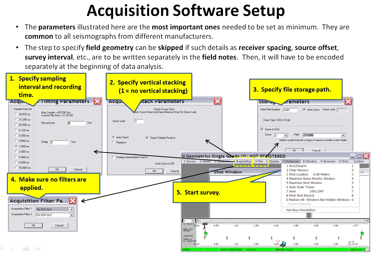 Masw Data Analysis Process Flow Diagram Optional Steps Usually Encoded Or Re Through A Processing Step Provided By The Software